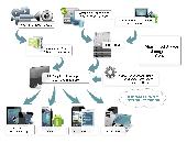 Screenshot of Sothink Mobile Video Delivery Solution