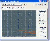HDtune Screenshot