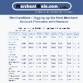 Merchant Account Comparison Screenshot